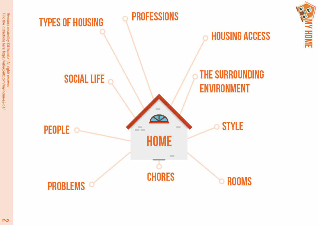 esl-expertz-home-housing-vocabulary-2