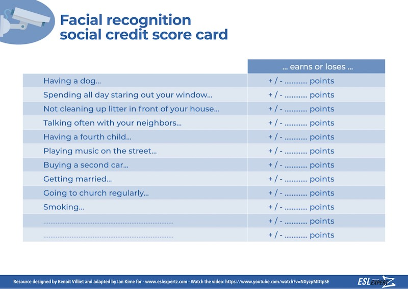 Speaking of… Facial recognition in China: B1-B2