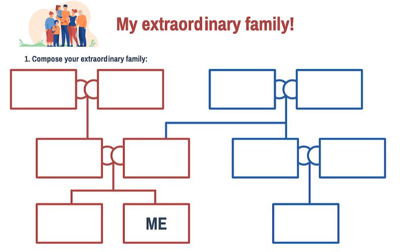 My Extraordinary Family!
