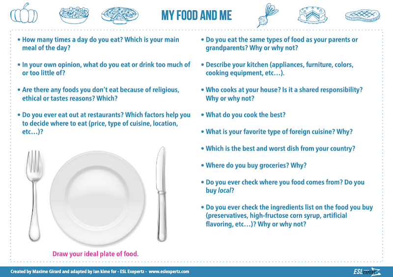 My Food and Me