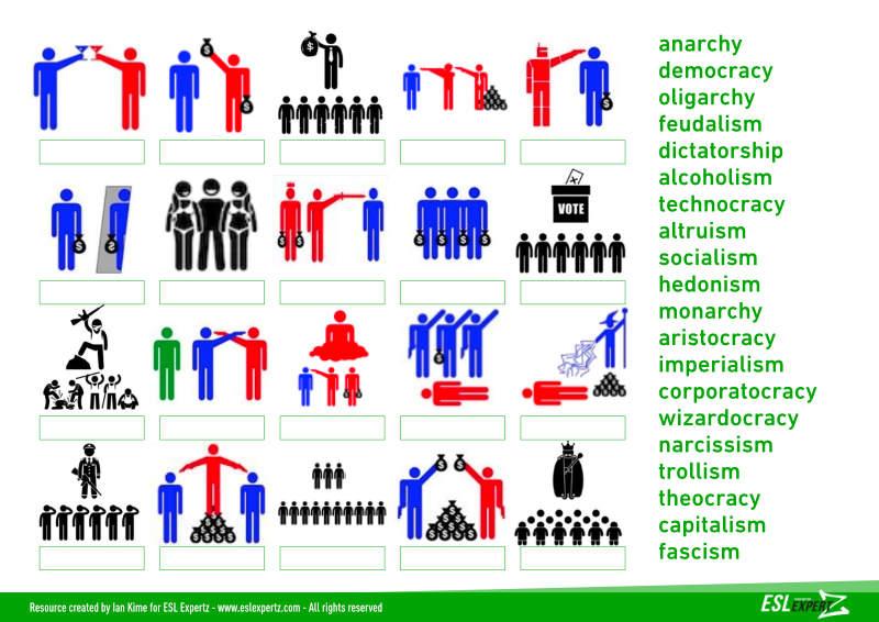 Ismocracy 2.0