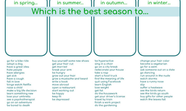 Which is the best season to…